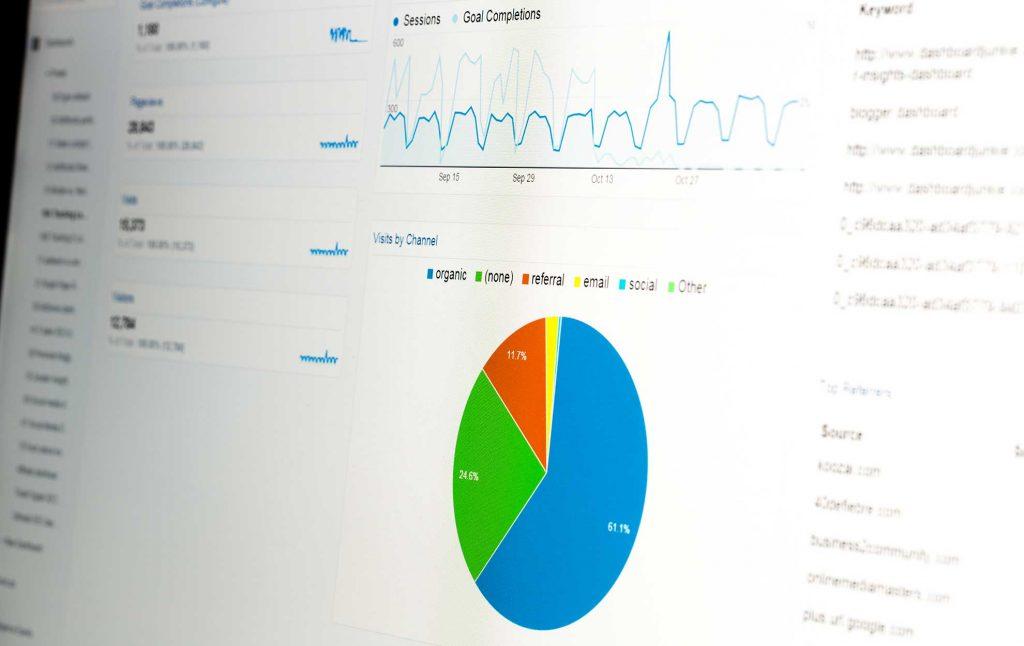 Website Traffic & Analytics - Wordpress Web Design Co